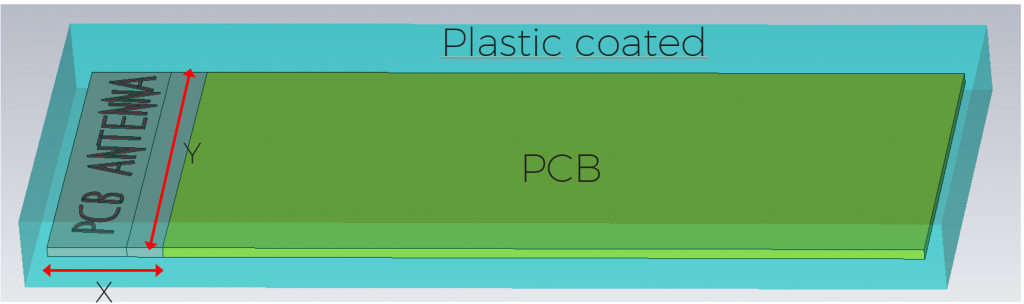 Picture of simulation model that is coated in plastic with PCB trace antenna clearance area