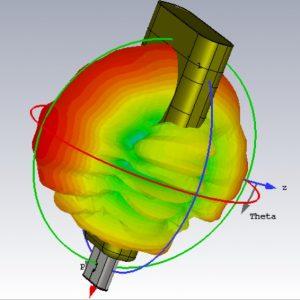 5G mm-Wave end-fire antenan radiation pattern
